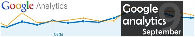 2011年9月度 アクセスログ解析報告