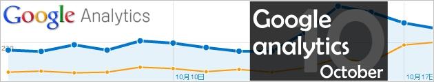 2011年10月度 アクセスログ解析報告