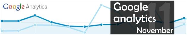 2011年11月度 アクセスログ解析報告